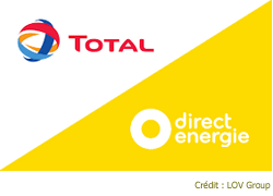 acquisition-total-direct-energie