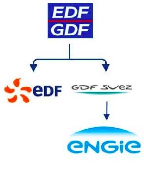 Gdf Suez Engie